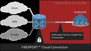 CloudConnection-v4-800x451